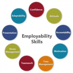 Employability Skills diagram